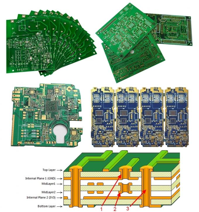 Black Silkscreen 2 Oz 4 Layer High Frequency PCB For Digital Transmitter